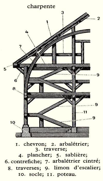 la charpente the woodwork. Black Bedroom Furniture Sets. Home Design Ideas
